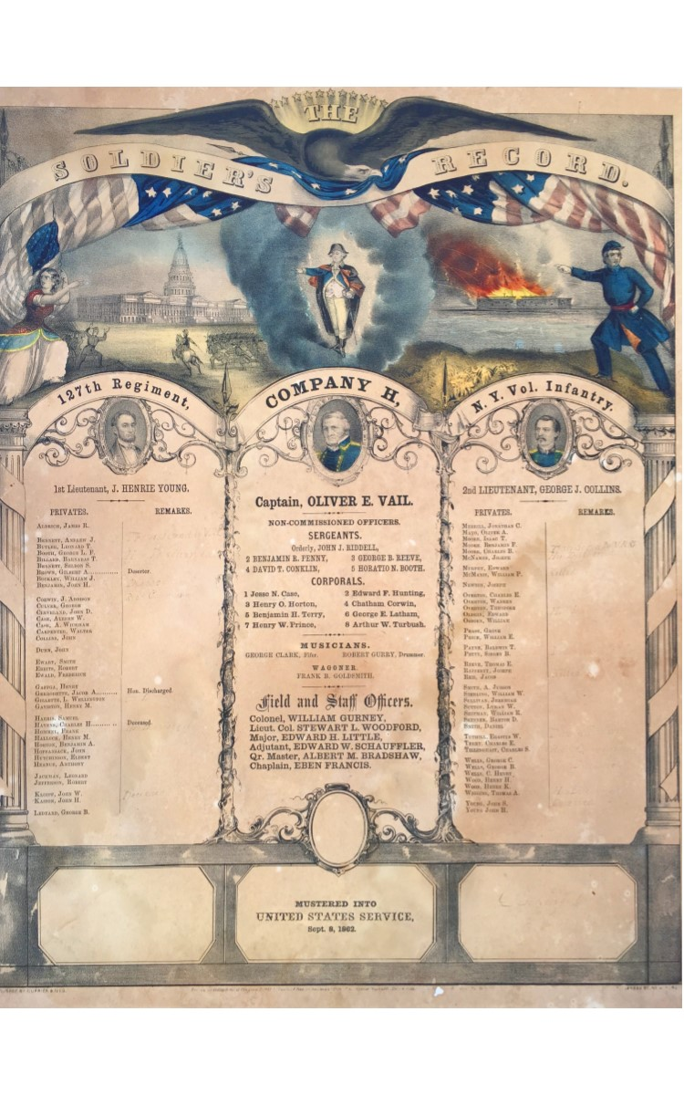 """<h3><em>The Soldier's Record</em></h3> <br> <p><strong>Lithograph</strong></p> <p><strong>Currier & Ives</strong></p> <p><strong>1862</strong></p> <br> <p>This enrollment record for Company H of the 127th Regiment, New York Volunteer Infantry, includes many familiar North Fork names in the list of non-commissioned officers. They were mustered into United States service on September 8, 1862. This is another example of how Currier & Ives printed lithographs to which information could be easily added. Note that the name of George E. Latham appears in the middle list under """"Corporals"""". The Currier & Ives lithograph, in the case to your left, is the family's memorial to him.</p>"""